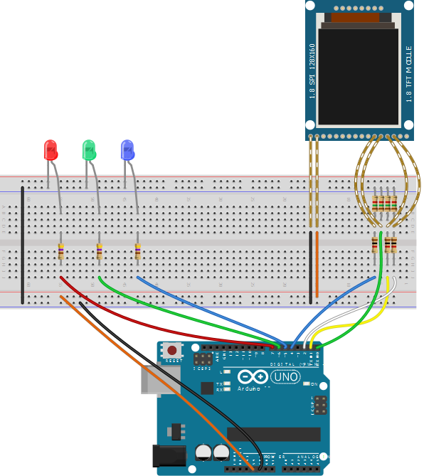 How to play a 20 fps video on Arduino 3/6: SPI or USART in