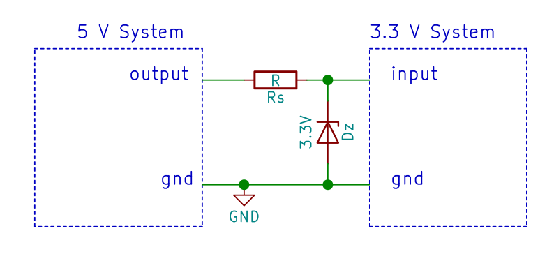Zener diode clamp